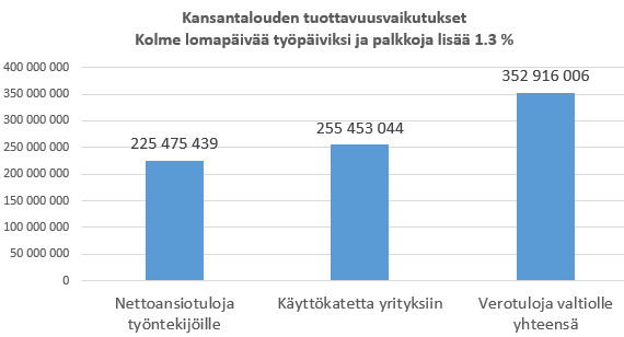 Kompromissi_vs_kansantalouden_etu