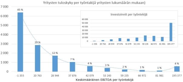 Yritysten_tuloskykyjakauma_R1